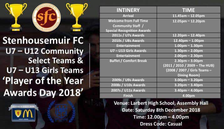 Annual Player of the Year Awards Day 2018