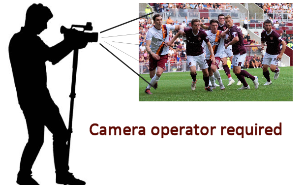 Camera Operator Required