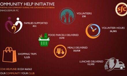 Community Volunteers Required